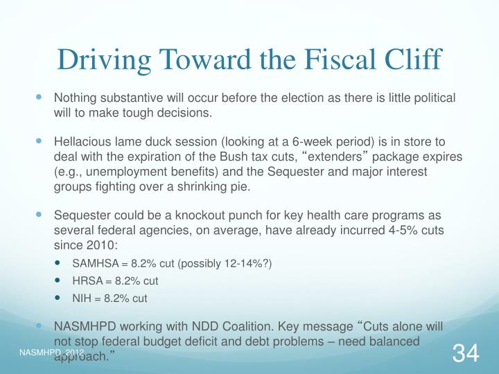 Driving Toward the Fiscal Cliff