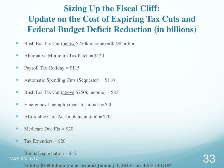 Sizing Up the Fiscal Cliff: