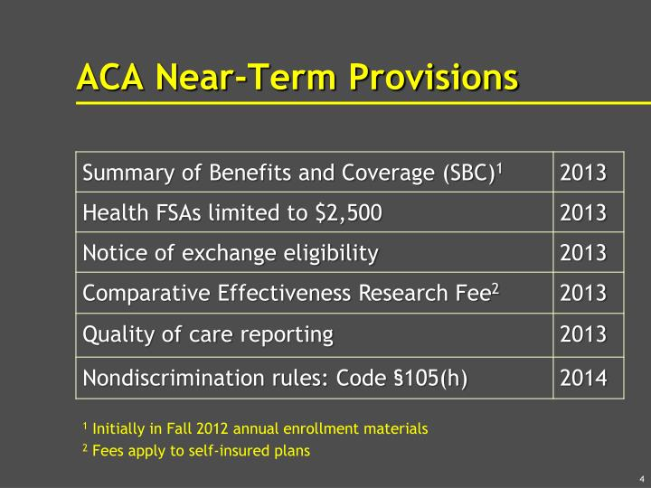 ACA Near-Term Provisions