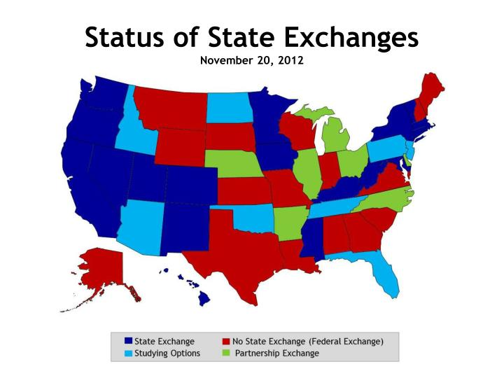 Status of State Exchanges