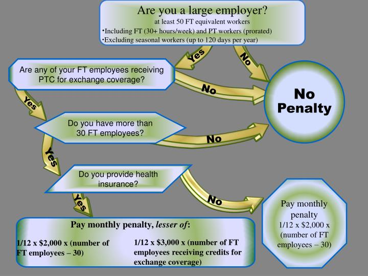 Are you a large employer?