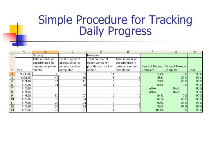 Simple Procedure for Tracking Daily Progress