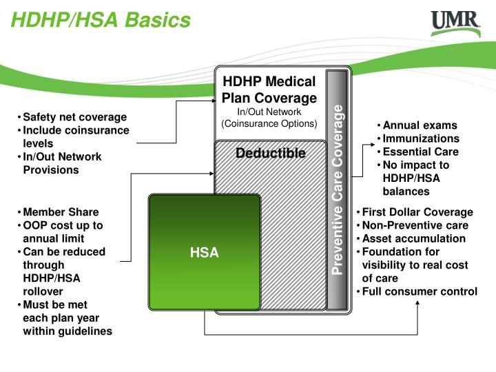 HDHP/HSA Basics