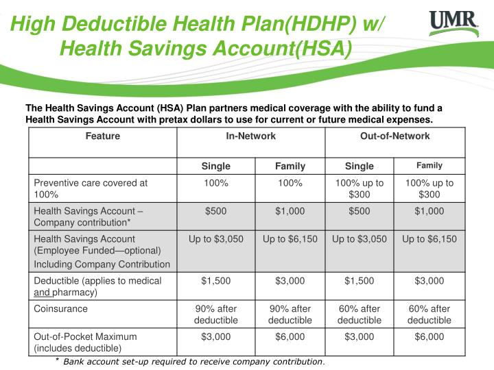 High Deductible Health Plan(HDHP) w/