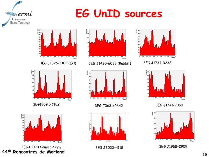 EG UnID sources