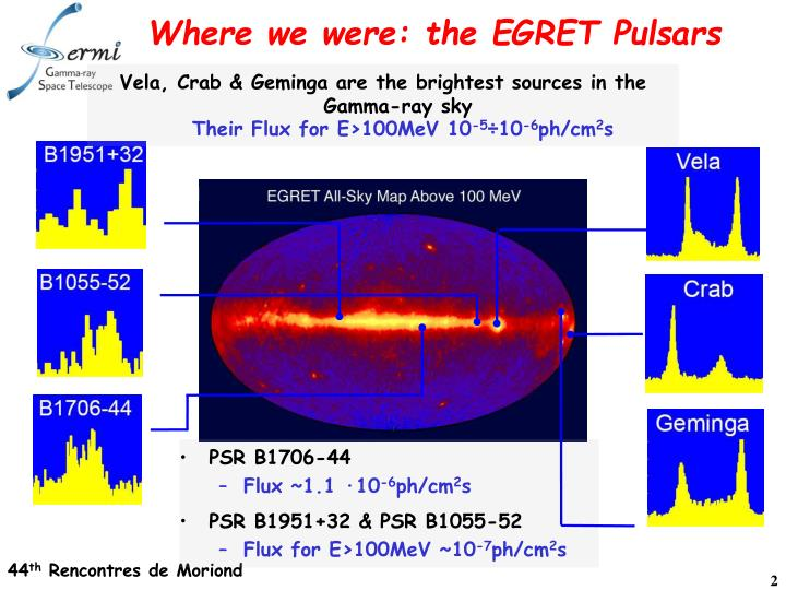 Where we were: the EGRET Pulsars