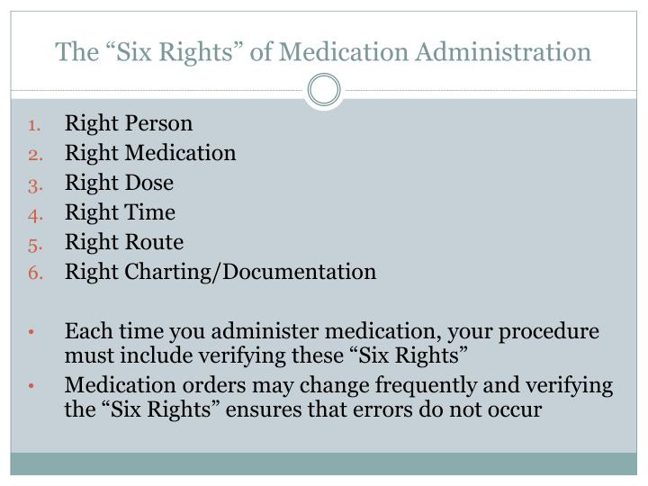 6 rights of meds
