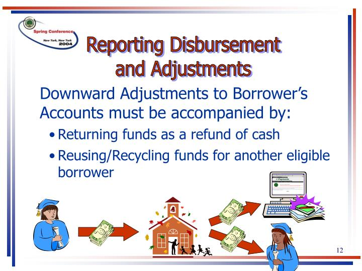Reporting Disbursement