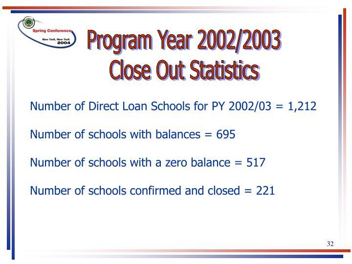 Program Year 2002/2003