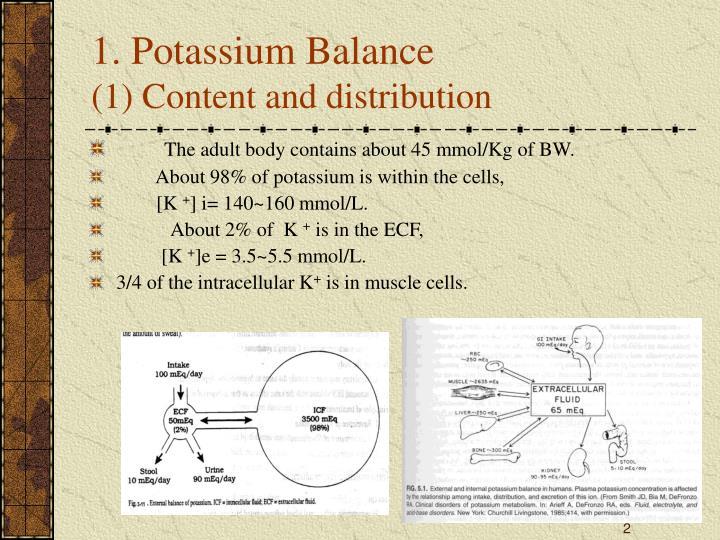 1. Potassium Balance