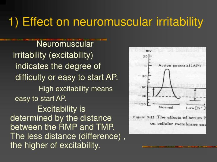 1) Effect on neuromuscular irritability