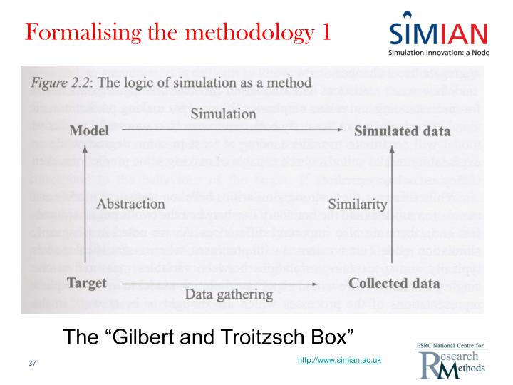 Formalising the methodology 1