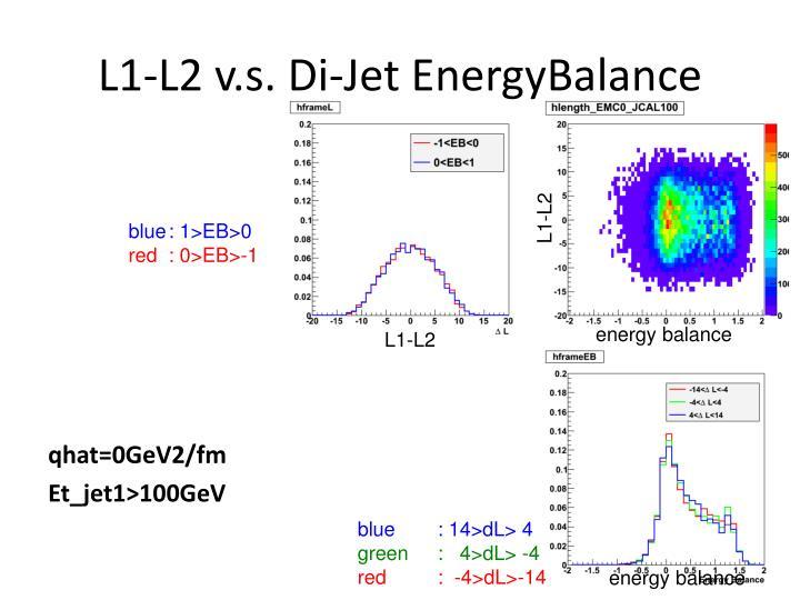 L1-L2 v.s. Di-Jet EnergyBalance