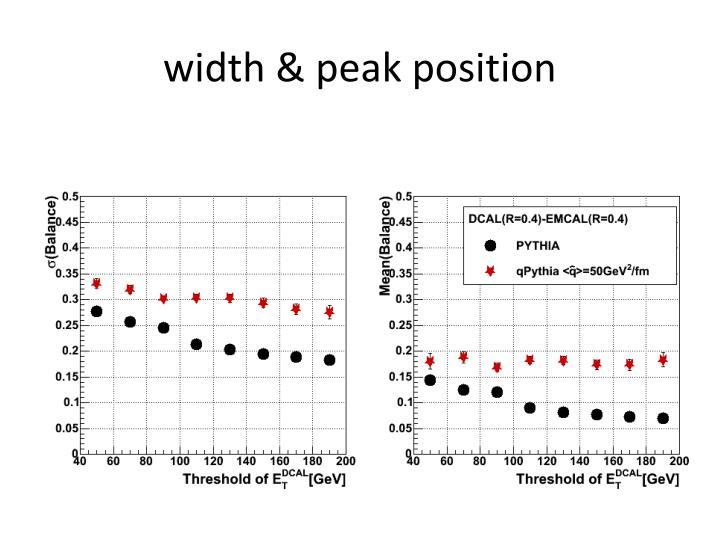 width & peak position