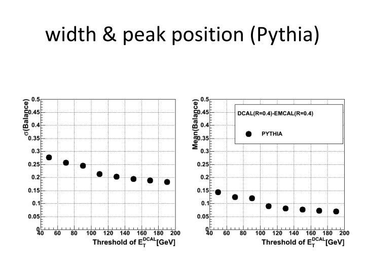 width & peak position (Pythia)
