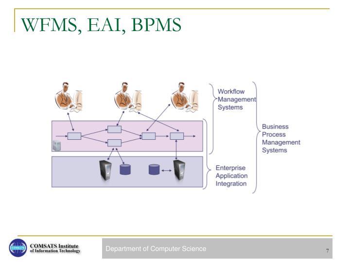 WFMS, EAI, BPMS