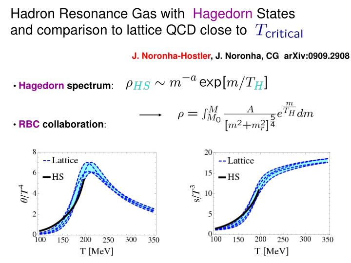 Hadron Resonance Gas with