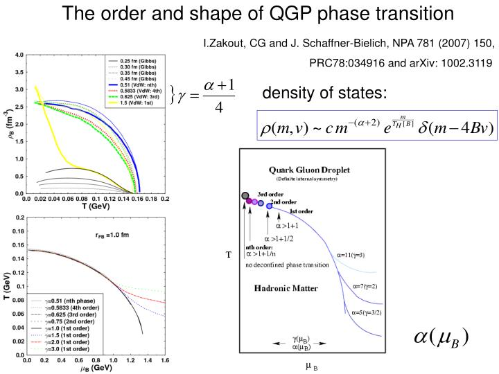 The order and shape of QGP phase transition