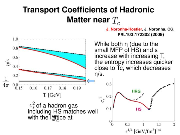 Transport Coefficients of Hadronic Matter near