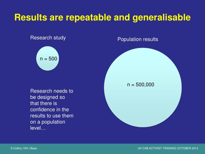 Results are repeatable and generalisable