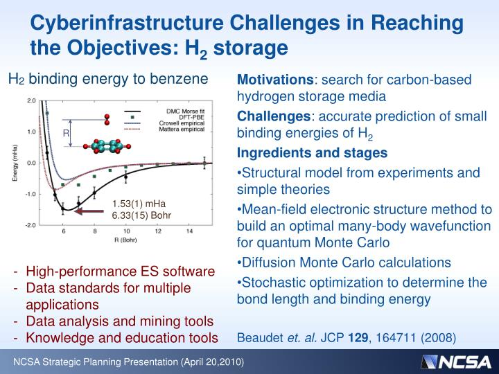 Cyberinfrastructure challenges in reaching the objectives h 2 storage