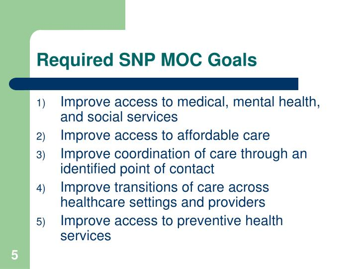 Required SNP MOC Goals