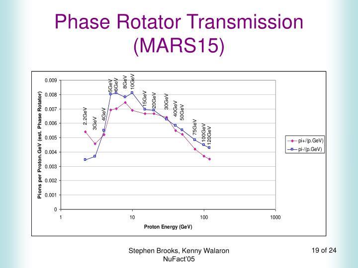Phase Rotator Transmission (MARS15)