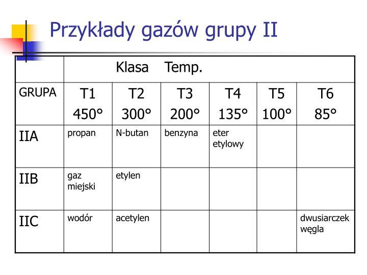 Przykłady gazów grupy II