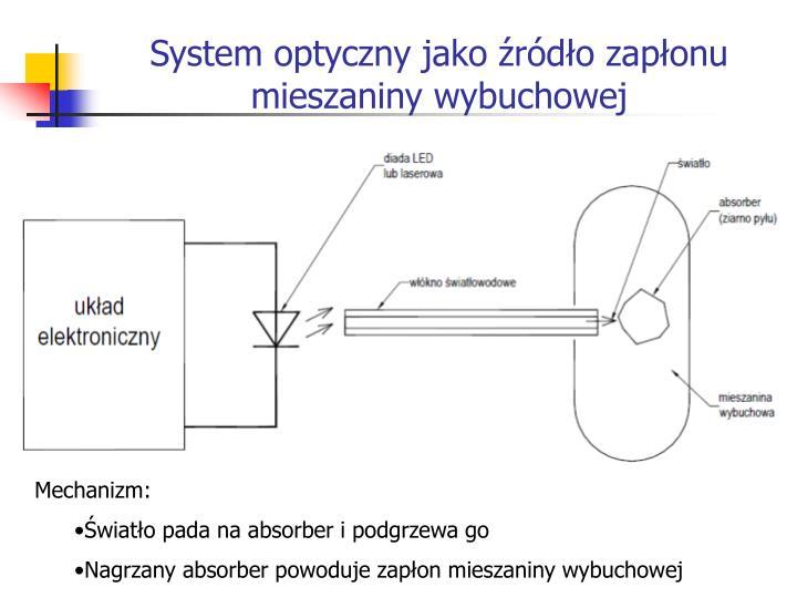 System optyczny jako źródło zapłonu mieszaniny wybuchowej