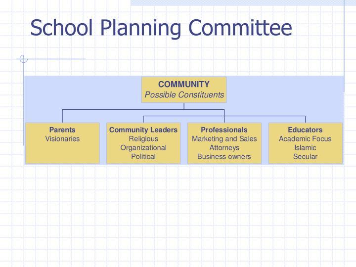 School Planning Committee