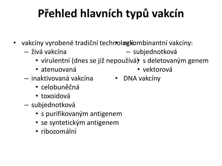 rekombinantní vakcíny: