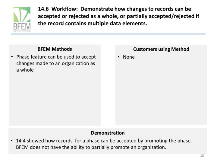 14.6  Workflow:  Demonstrate how changes to records can be accepted or rejected as a whole, or partially accepted/rejected if the record contains multiple data elements.