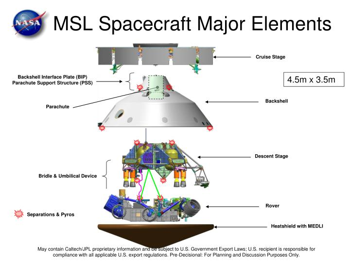 MSL Spacecraft Major Elements