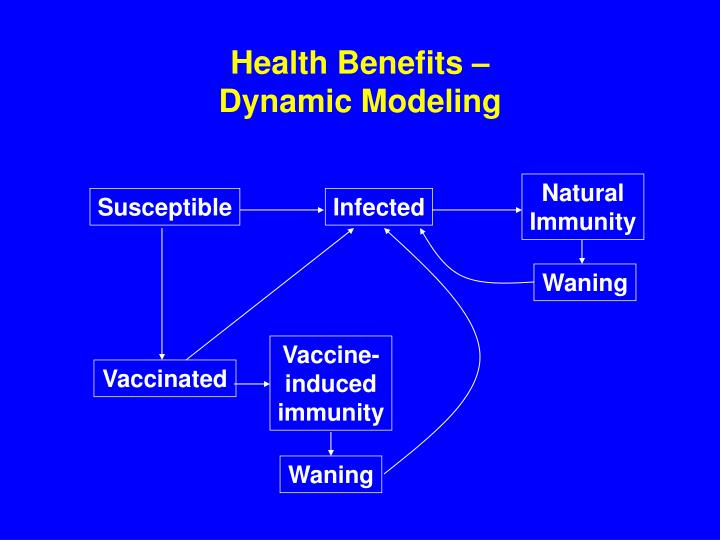 Health Benefits –