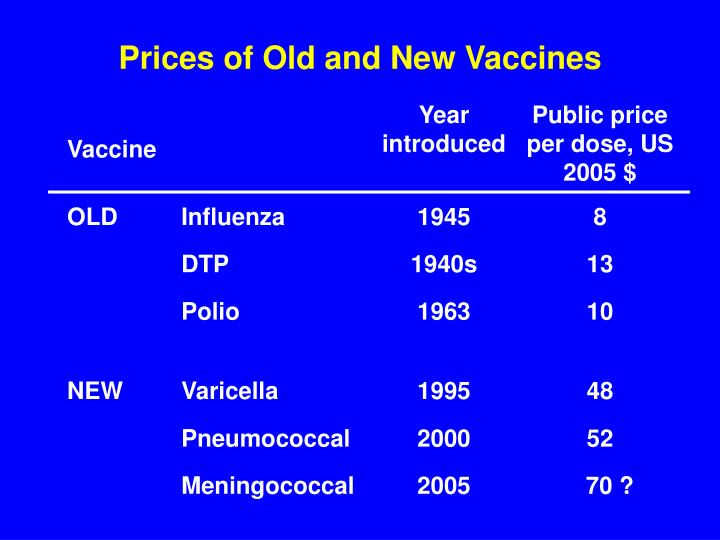 Prices of Old and New Vaccines