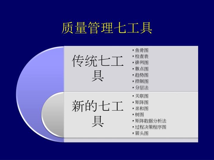 质量管理七工具