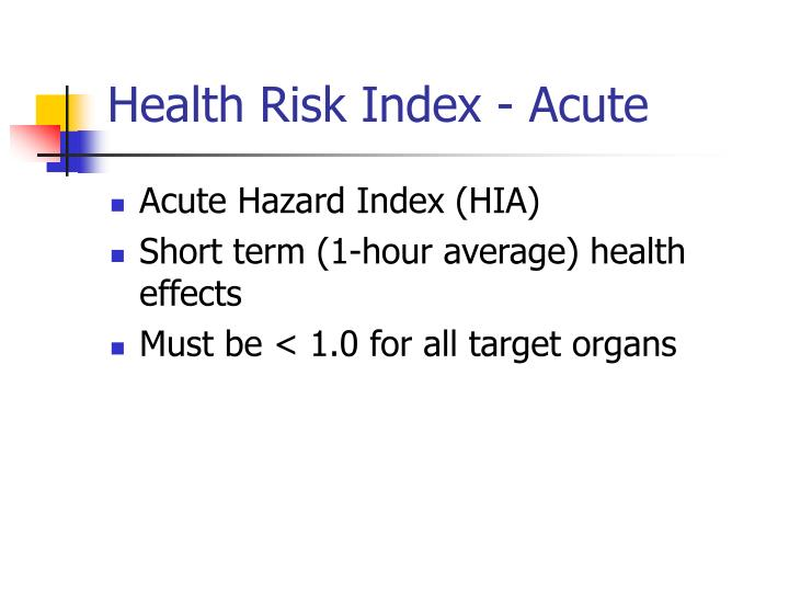 Health Risk Index - Acute