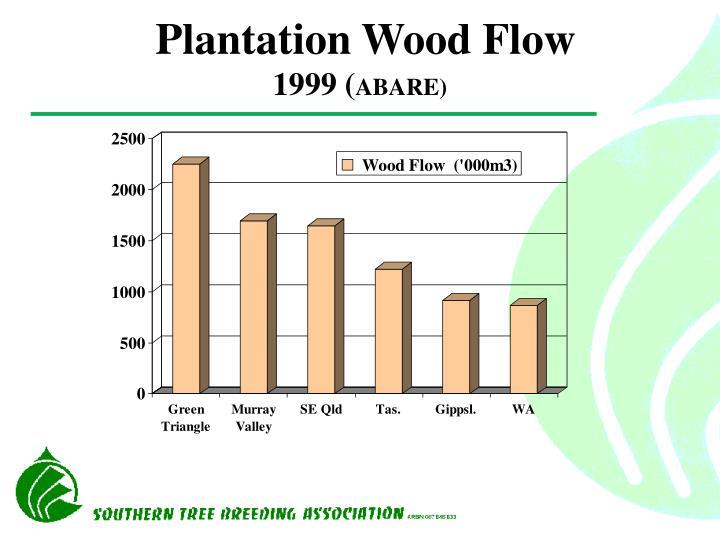 Plantation Wood Flow