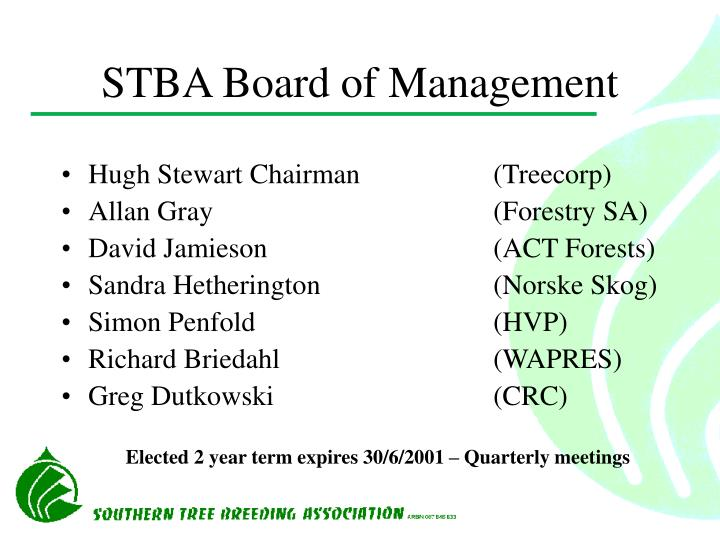 STBA Board of Management