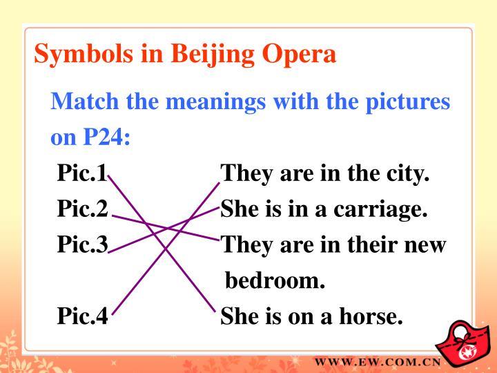 Symbols in Beijing Opera