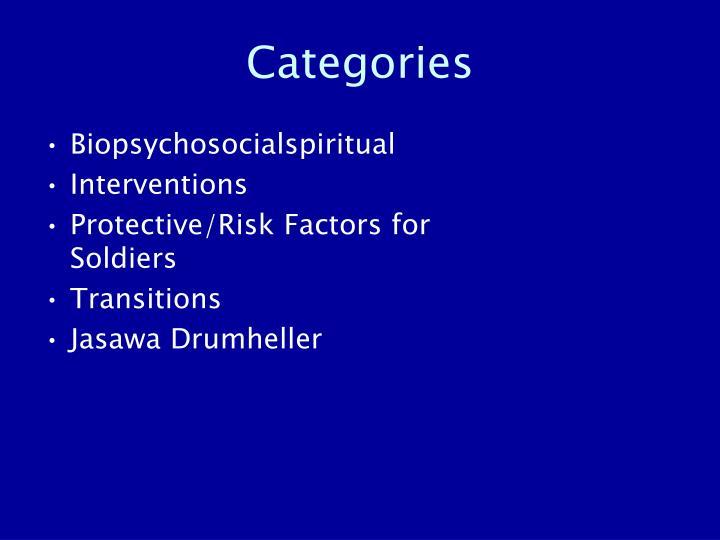 Biopsychosocialspiritual