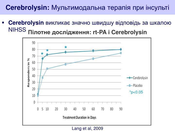 Cerebrolysin: