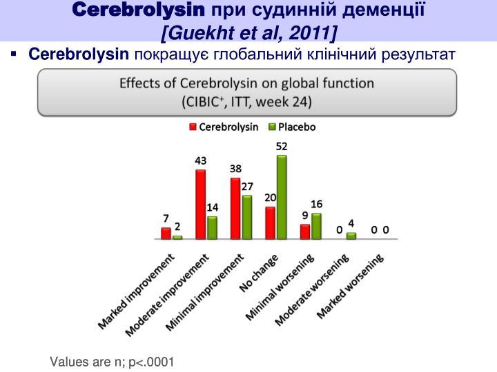 Cerebrolysin