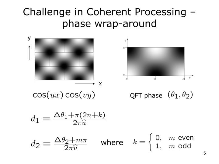 Challenge in Coherent Processing – phase wrap-around