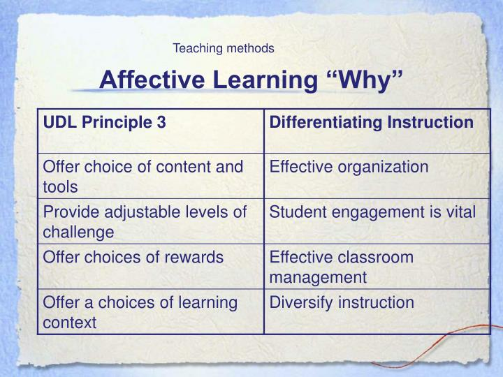 "Affective Learning ""Why"""