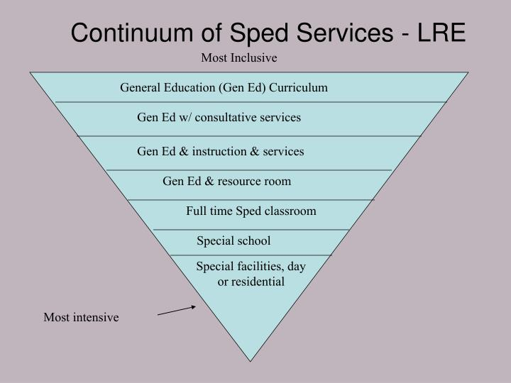 General Education (Gen Ed) Curriculum