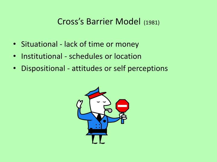 Cross's Barrier Model