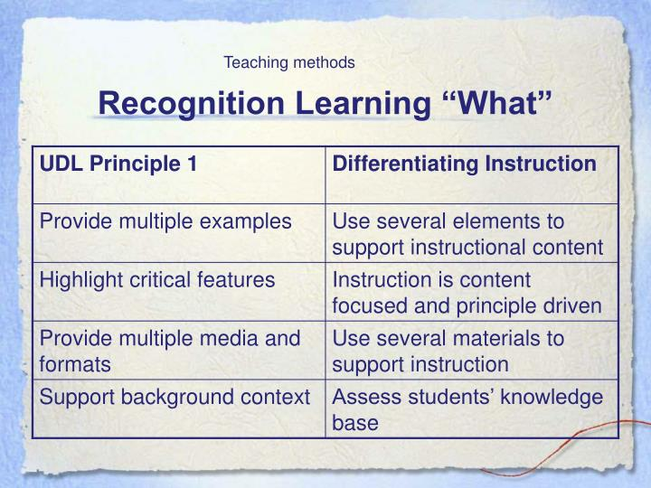 "Recognition Learning ""What"""