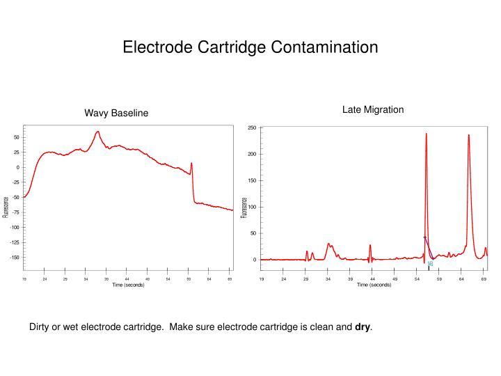 Electrode Cartridge Contamination
