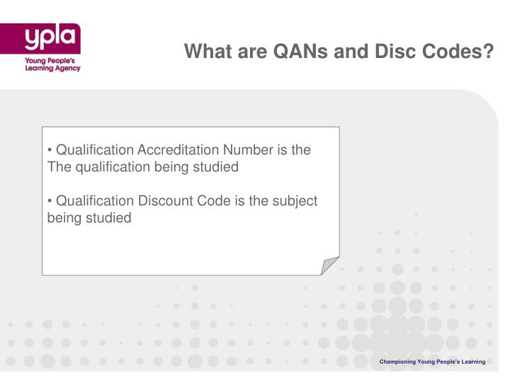 What are QANs and Disc Codes?